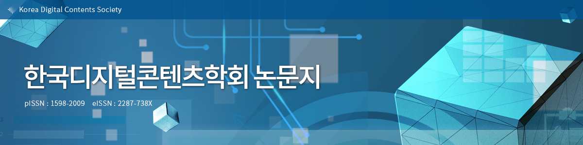 Korea Digital Contents Society